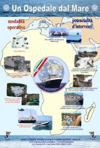hospital ship project